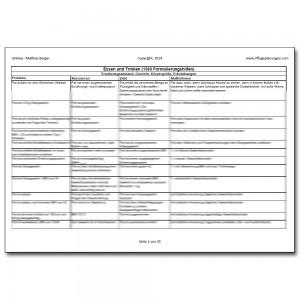 Download 1363 Formulierungshilfen Essen, Trinken Pflegeplanung