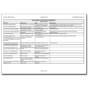 1220 Formulierungshilfen Ausscheiden, Ausscheidung Pflegeplanung