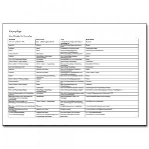"""Download: 635 Formulierungshilfen zur AEDL """"Sich pflegen"""", """"Körperpflege"""""""