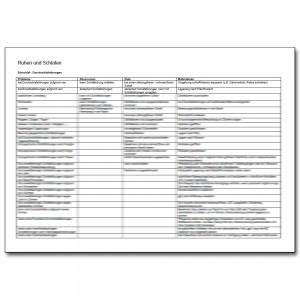 """Download: 315 Formulierungshilfen zur AEDL """"Ruhen und Schlafen"""""""