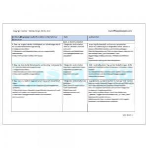Pflegeplanung MDK, AEDL, PESR, psycho-vegetatives Syndrom